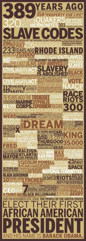 ... , 389 Years, Black History, African American History, Barack Obama