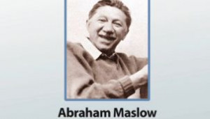 Abraham Maslow Hierarchy Needs