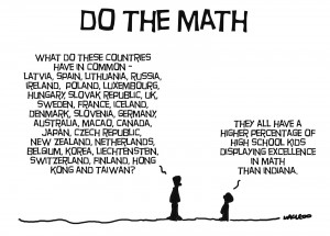 Funny Math Teacher Math teacher cartoon.