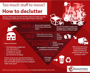 How to declutter before moving house, or even just how to start your ...