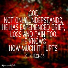 Bible Verses About Heartbreak Heartbreak bible verses,