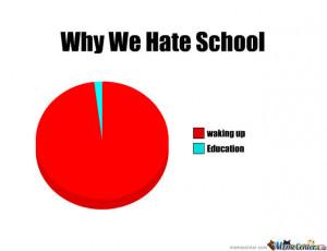 Why I Hate School