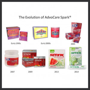 Funny Advocare Spark Pictures Check out how advocare spark has changed ...