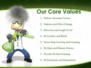 Army Core Values Leadership