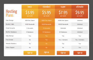 Pricing Table Joomla Module
