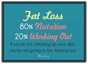 Diet Quotes Funny Motivational