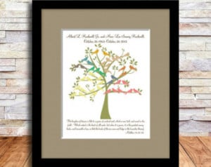 Family Tree Personalized Sign, Love Birds. Family Gift, Parents ...
