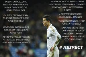 Motivational Wallpaper on Respect : Life of Cristiano Ronaldo