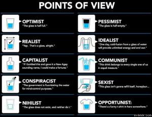 Optimism, Pessimism, and Realism