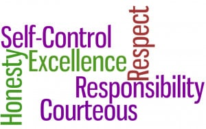 Character Traits of Accountable People