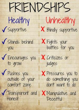 Healthy vs Unhealthy Friendships