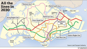 These are the this the current mrt lines Pictures