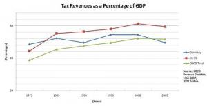 net income tax liability wiki