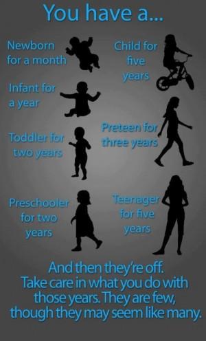 Children through the years.....