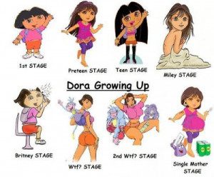 Dora the Explorer Growing Up Stages