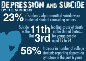 why suicide prevention suicide is the 3rd leading cause of