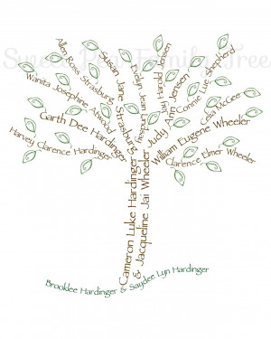Family Tree Quotes Roots Family tree designs.
