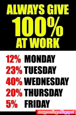 Hardwork Quote SMS in English | Work Quotes in English