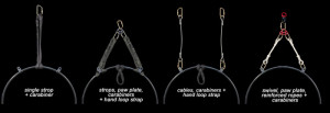 Some examples of rigging options with a three point aerial ring...