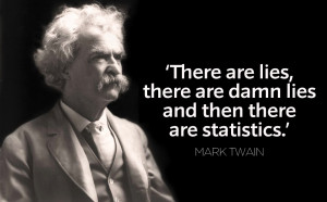 25 Kool Mark Twain Quotes