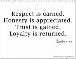 ... quotes daily inspiration respect, honesty, trust and loyalty