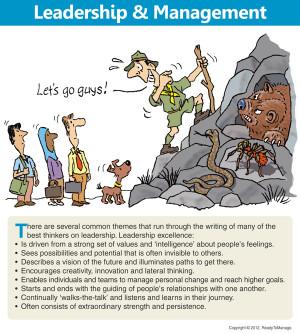 Funny Leadership Sayings