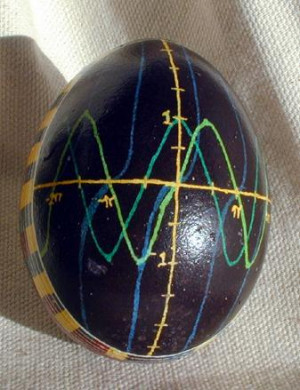 Easter eggs with math