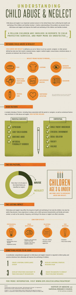 domestic violence but who are themselves not physically abused may ...