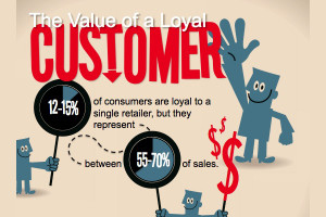 Eighteen customer loyalty quotes to enjoy png