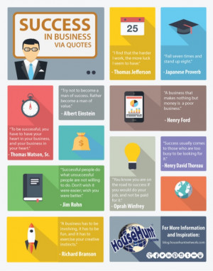 Quotes for Success in Business