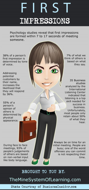 First Impression infographic