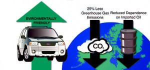 Majority of diesel vehicles can run on low blends of biodiesel like B5 ...