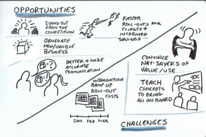 Challenges And Opportunities And challenges
