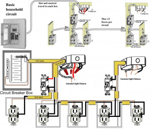 Electrical Wire House Wiring Diagrams