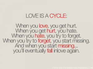Love is a cycle, when you love, you get hurt, when you get hurt you ...