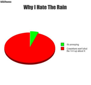 ... 17/20 from Funny Pictures 1149 (Why I Hate Rain) Posted 11/29/2011