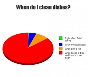 how to clean dishes ecologically