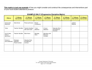 Example Progressive Discipline Matrix picture