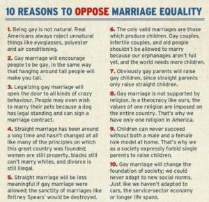 Same- sex marriage equality