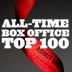 all time box office top 100 box office top 100 films of all time ...