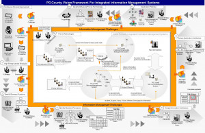 Enterprise Architecture Tools