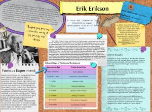 Erik Erikson Glog