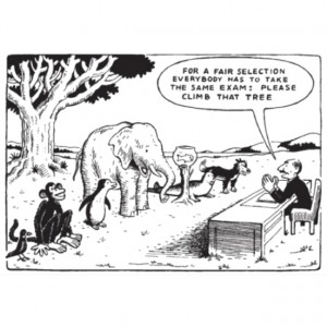 So true as to how school systems test kids