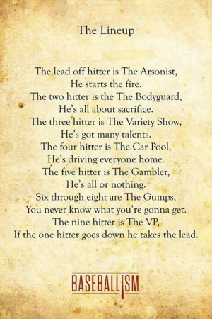 Baseball quotes, best, sayings, motivational