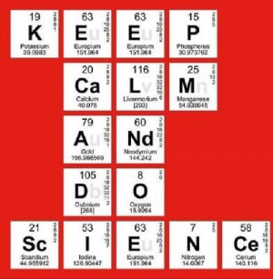 Chemistry helppppppp!?