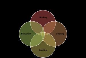 Communication-Skills.png