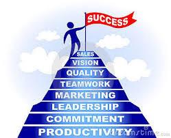 Business Teamwork Quotes Motivational