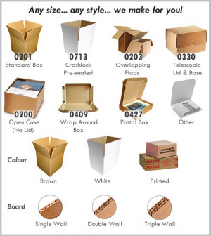 Custom Cardboard Boxes - Try Our Simple and Fast Approach