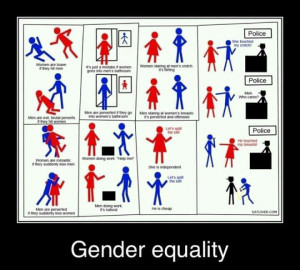 Categories » Men vs Women » Gender Equality