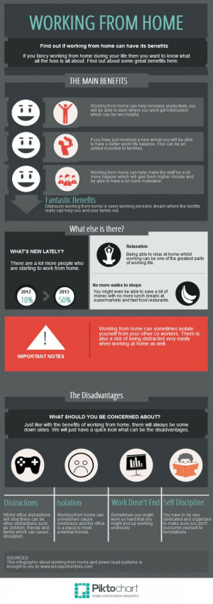 Benefits of Working from Home [Infographic]